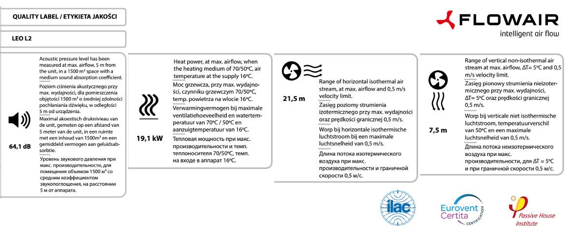 nagrzewnice wodne LEO FLOWAIR - etykieta jakości