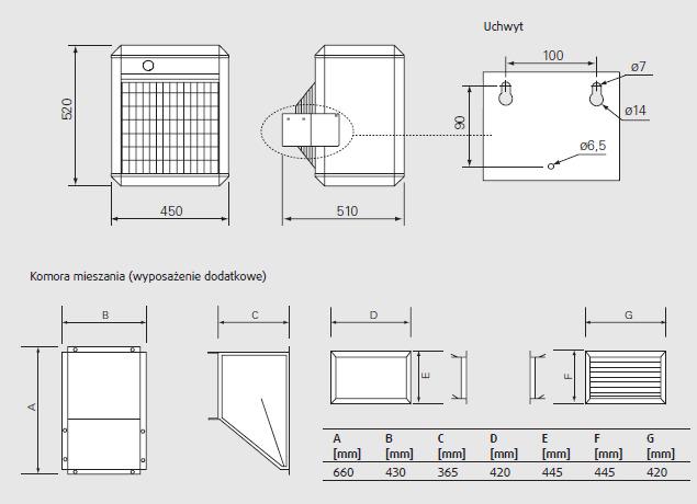 Nagrzewnice elektryczne przemysłowe ścienne PANTHER 6-15kW FRICO - wymiary