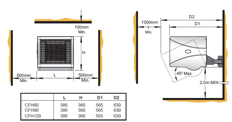 nagrzewnice elektryczne DIMPLEX CFH - wymiary
