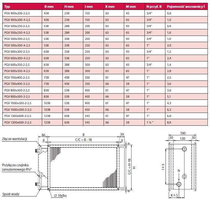 Nagrzewnice kanałowe wodne prostokątne PGV VEAB - wymiary - wymiennik ciepła woda-powietrze