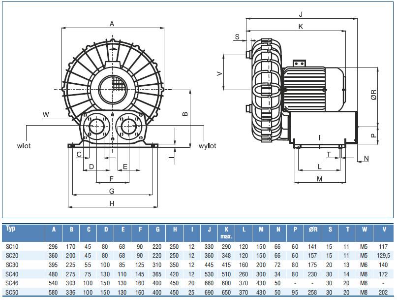 wentylatory boczno-kanałowe SC Venture Industries - wymiary