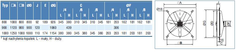 wentylatory przemysłowe ścienne do kurnika chlewni obory i budywnków inwentarskich - wymiary 800-1000mm