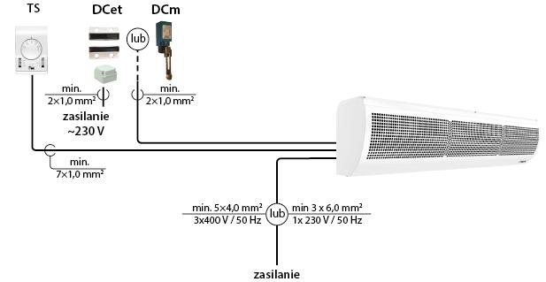 kurtyna powietrzna elektryczna ELIS C Flowair schemat sterowania
