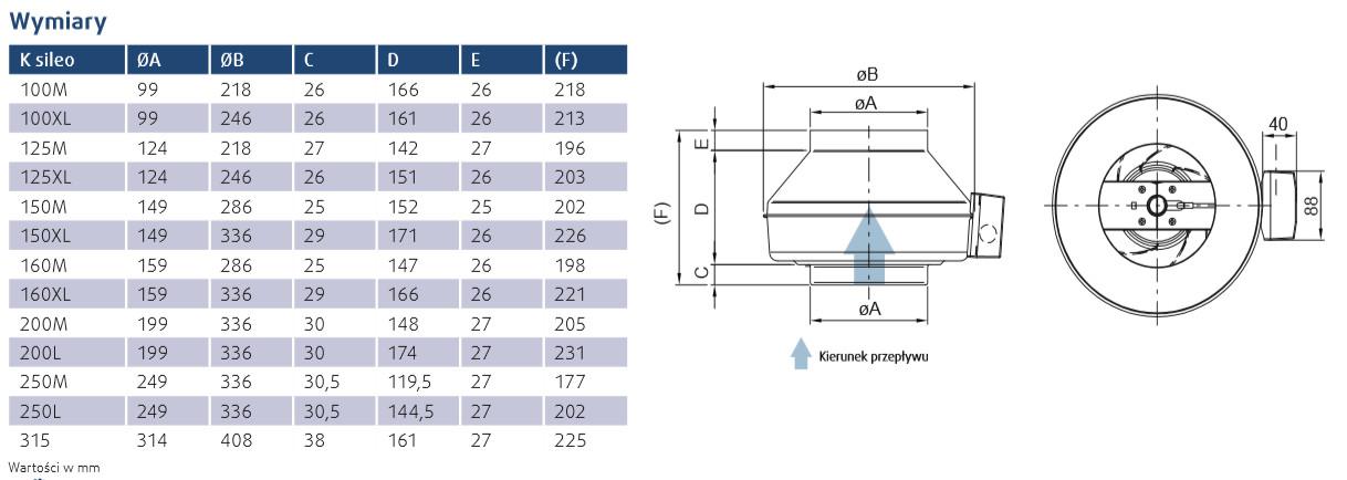 wentylator kanałowy K 100-315 SILEO Systemair wymiary