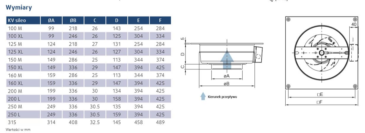 wentylator kanałowy KV 100-315 SILEO Systemair wymiary