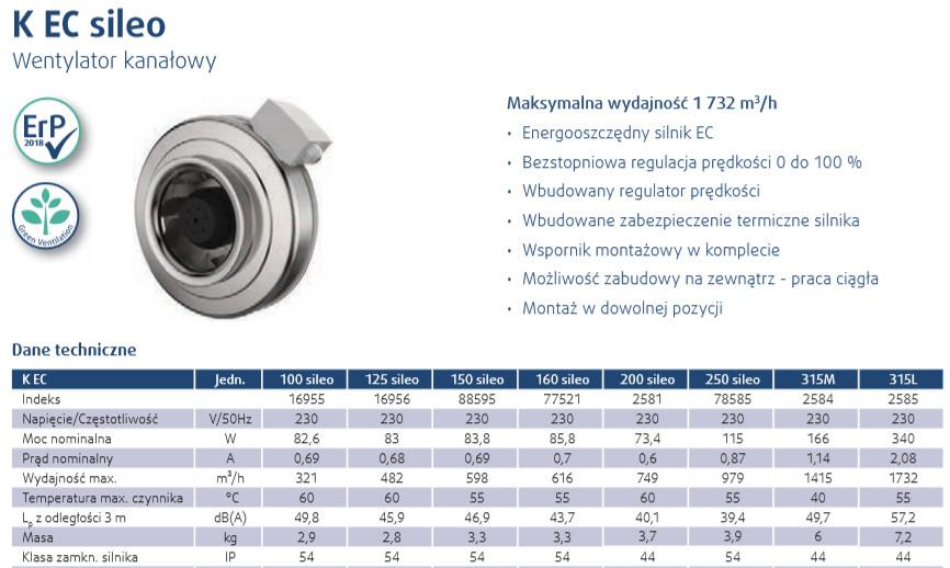 wentylatory kanałowe K 100-315 EC SILEO Systemair