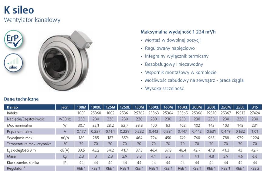 wentylatory kanałowe K 100-315 SILEO Systemair