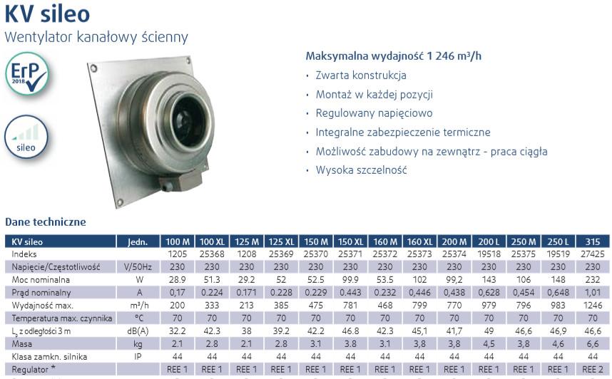 wentylatory kanałowe KV 100-315 SILEO Systemair