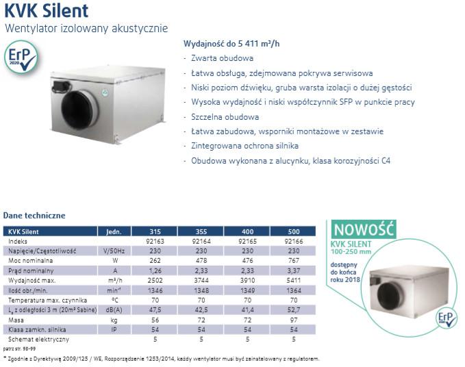 wentylatory kanałowe KVK Silent AC Systemair
