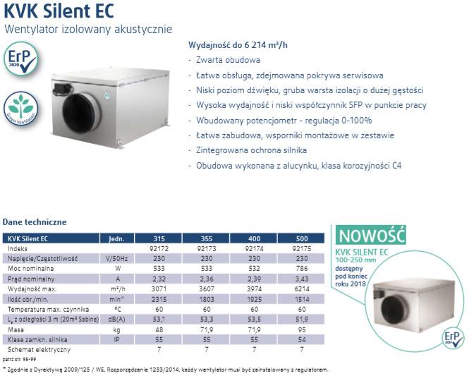 wentylatory kanałowe KVK Silent EC Systemair
