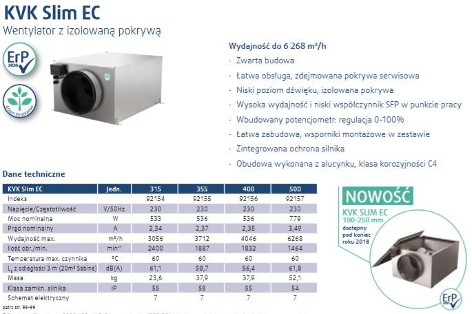 wentylatory kanałowe KVK Slim EC Systemair