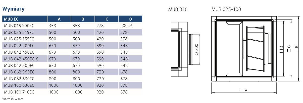 wentylator kanałowy MUB EC Systemair - wymiary