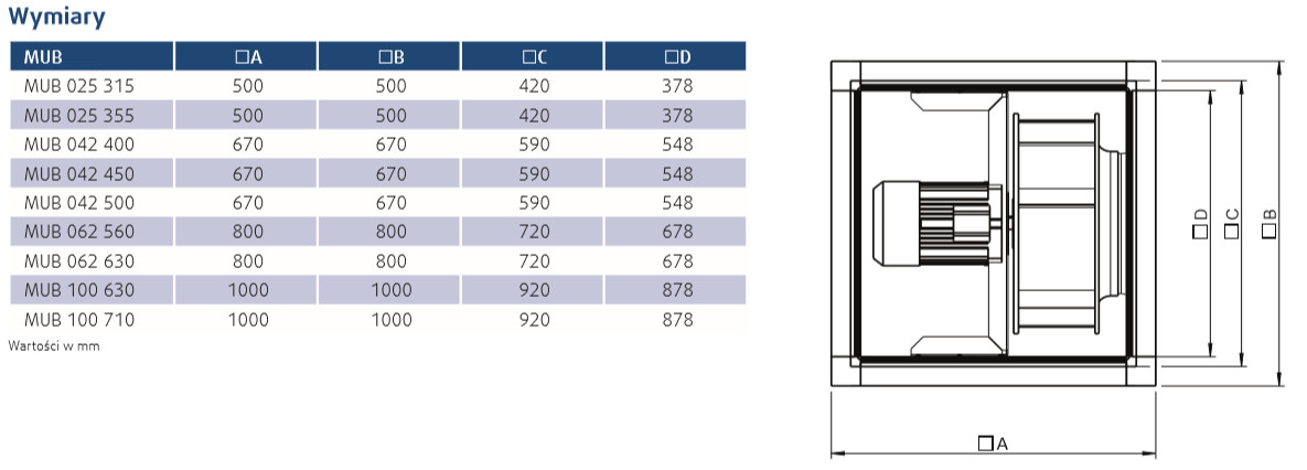wentylator kanałowy MUB Systemair - wymiary